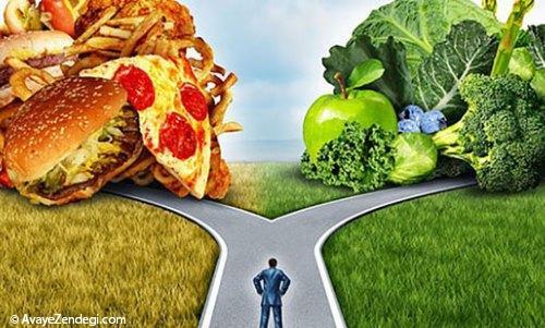 بافکر و علمی غذا بخورید!